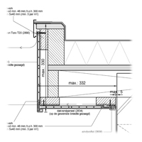 dakrandpaneel-details1